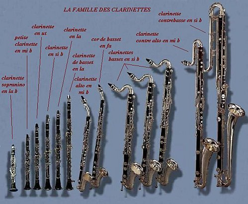 clarinettes_famille